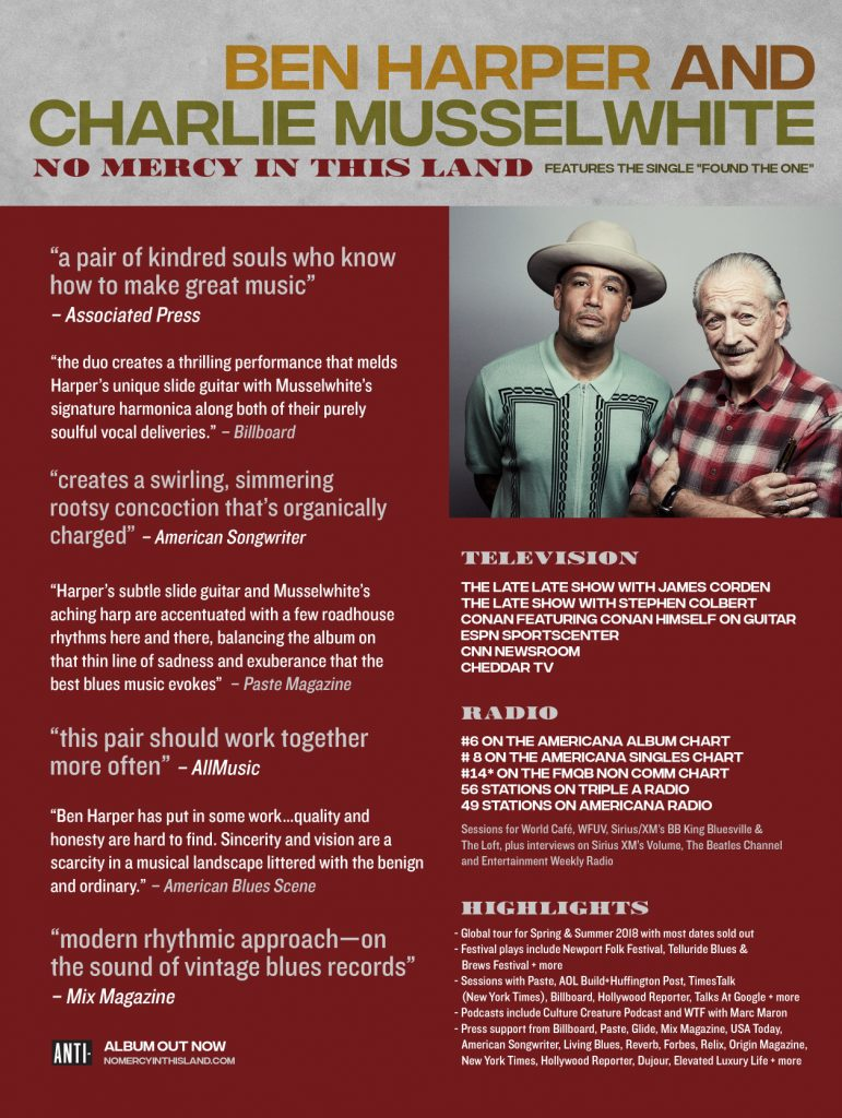 No Mercy In This Land - Charlie Musselwhite and Ben Harper Review